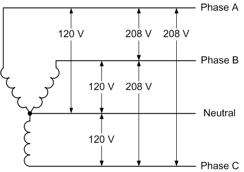 208 volts is a weird voltage where did it come from 3 phase plug wiring x y z nema 4 pole 4 wire diagram simple