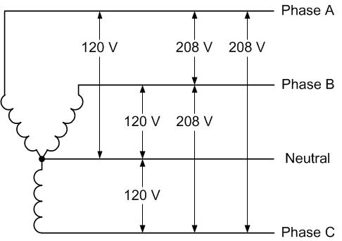 208 vs 240 wiring diagram wiring diagram 208 240 volt wiring 208 vs 240 wiring diagram #1